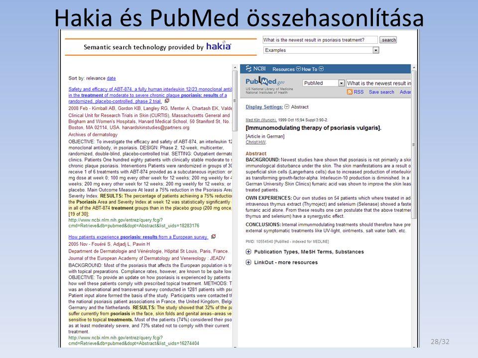Hakia és PubMed összehasonlítása 28/32