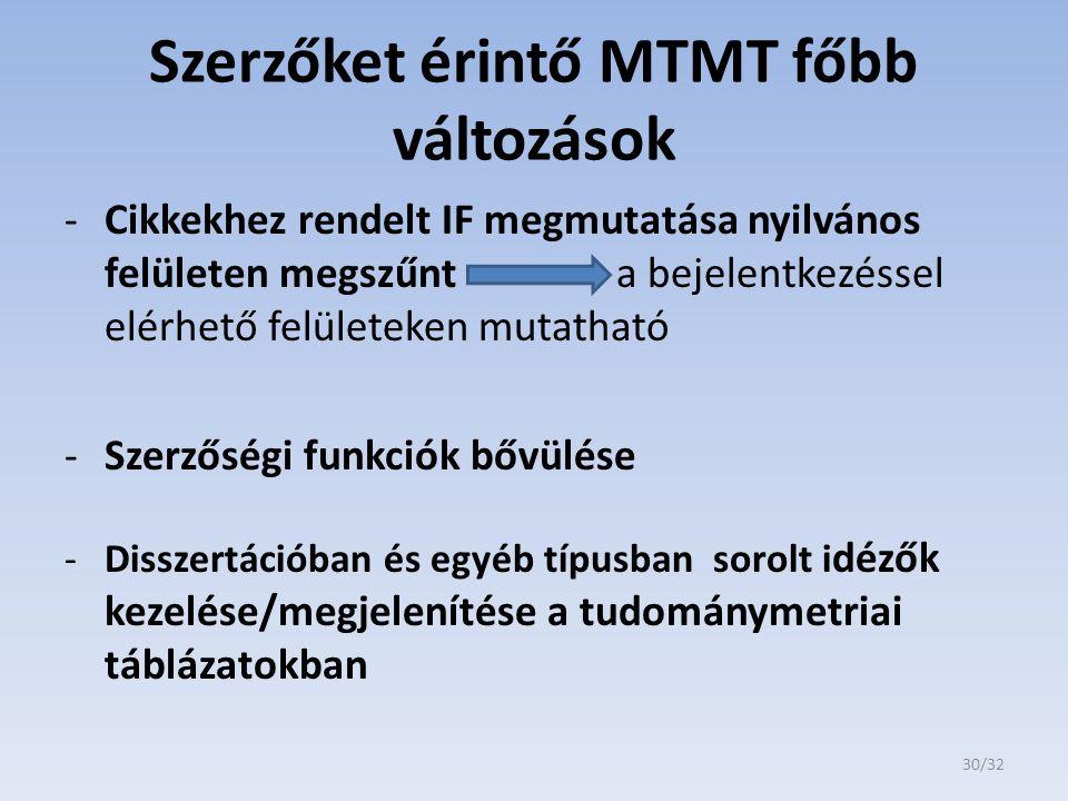 Szerzőket érintő MTMT főbb változások -Cikkekhez rendelt IF megmutatása nyilvános felületen megszűnt a bejelentkezéssel elérhető felületeken mutatható