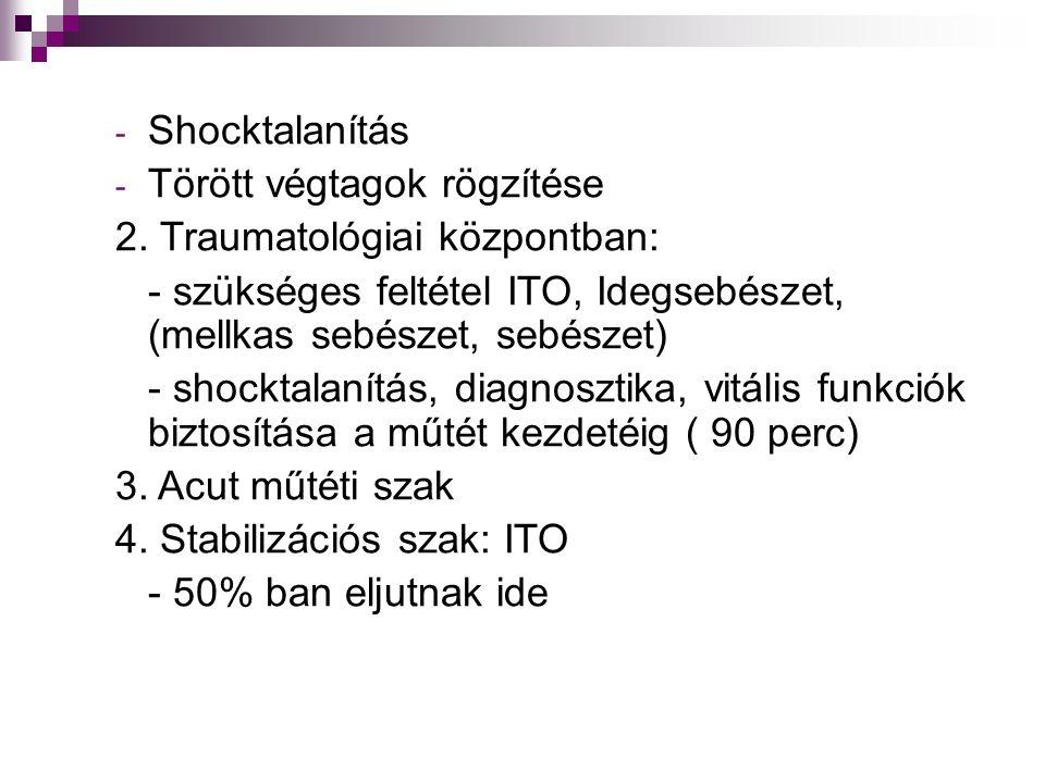 - Shocktalanítás - Törött végtagok rögzítése 2. Traumatológiai központban: - szükséges feltétel ITO, Idegsebészet, (mellkas sebészet, sebészet) - shoc