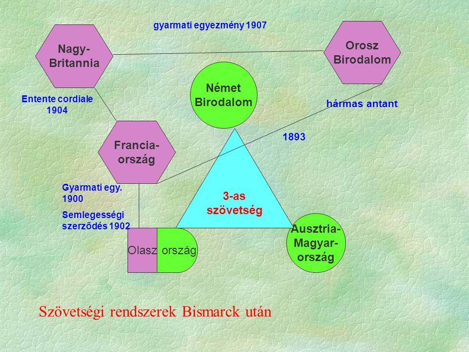 Német Birodalom Ausztria- Magyar- ország Olasz 3-as szövetség Orosz Birodalom Francia- ország Nagy- Britannia hármas antant gyarmati egyezmény 1907 Entente cordiale 1904 Gyarmati egy.