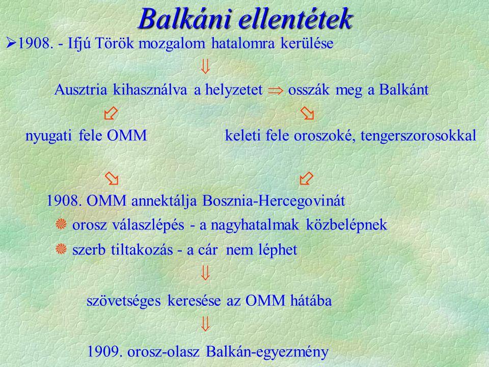 Balkáni ellentétek  1908.
