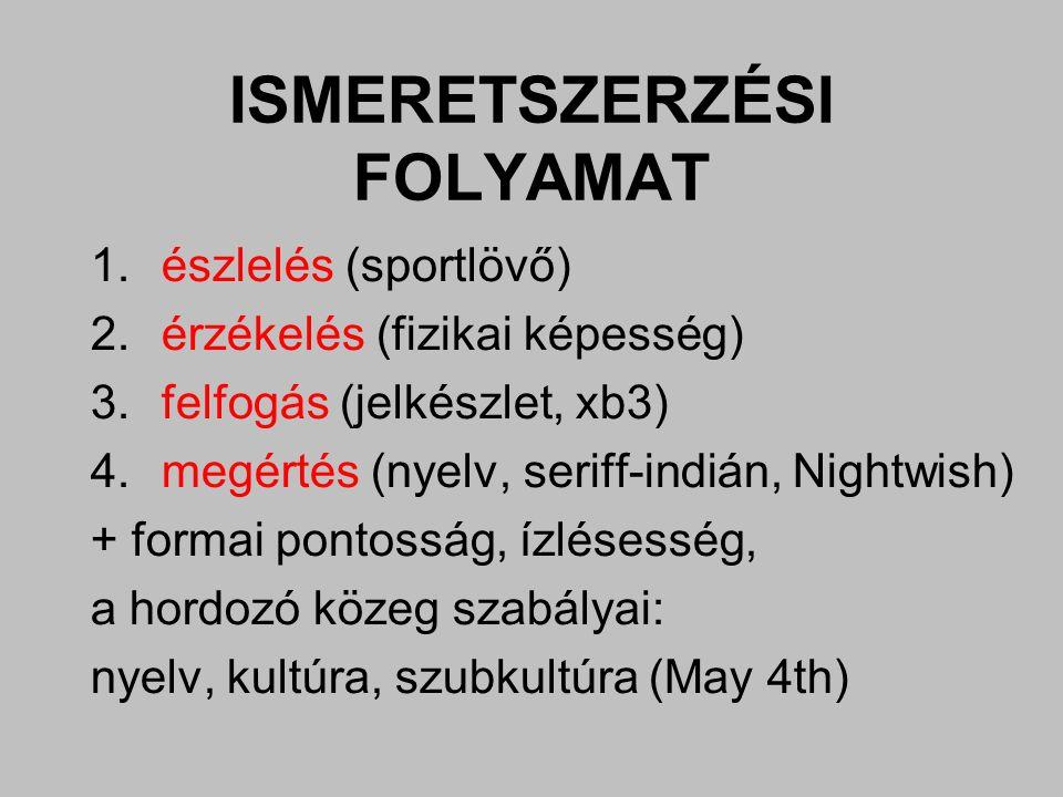 ISMERETSZERZÉSI FOLYAMAT 1.észlelés (sportlövő) 2.érzékelés (fizikai képesség) 3.felfogás (jelkészlet, xb3) 4.megértés (nyelv, seriff-indián, Nightwish) + formai pontosság, ízlésesség, a hordozó közeg szabályai: nyelv, kultúra, szubkultúra (May 4th)