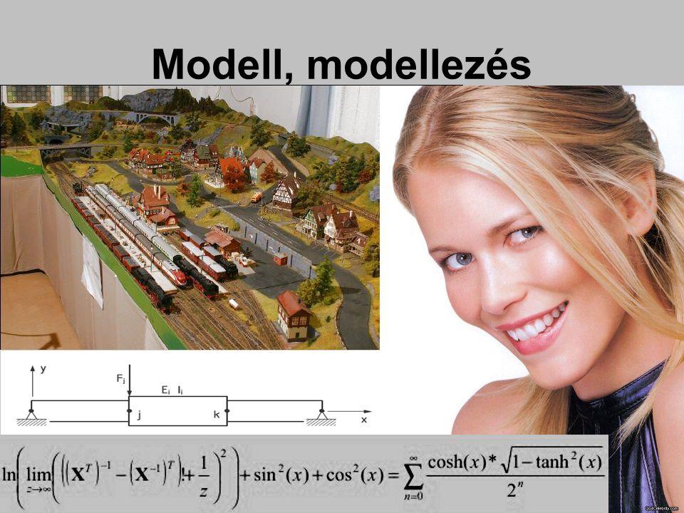 Modell, modellezés