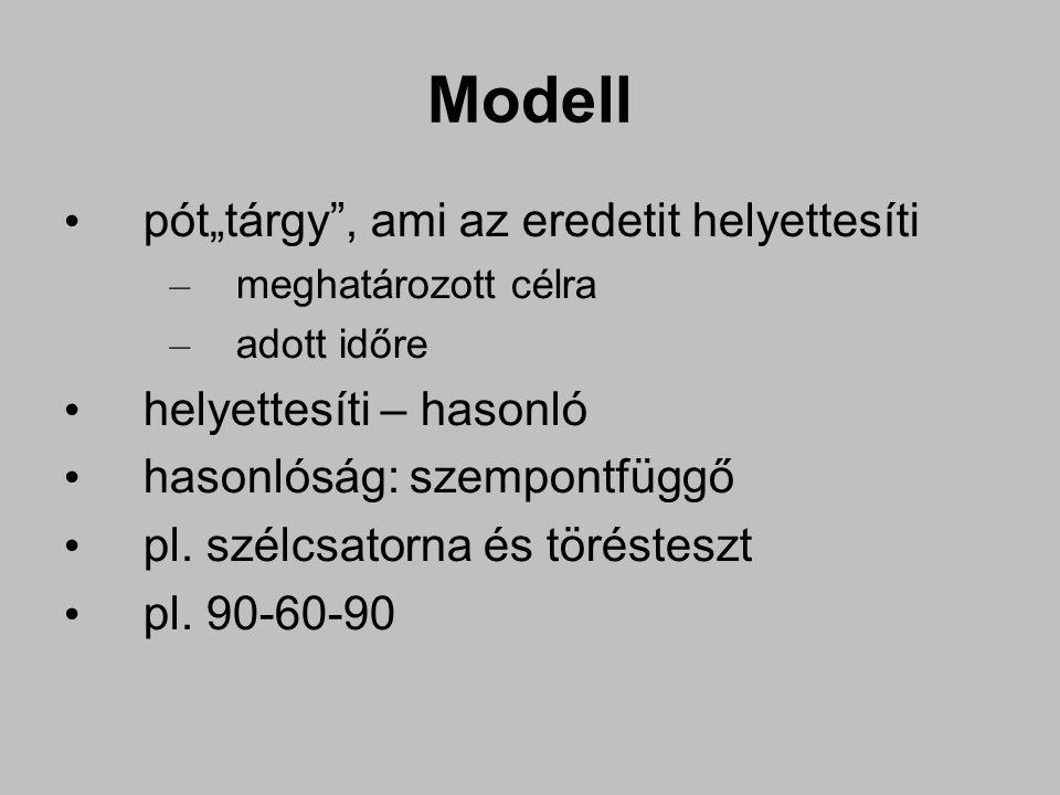 """Modell pót""""tárgy , ami az eredetit helyettesíti – meghatározott célra – adott időre helyettesíti – hasonló hasonlóság: szempontfüggő pl."""