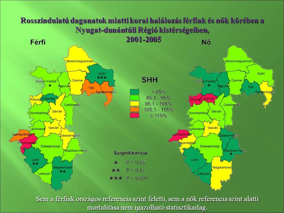 Rosszindulatú daganatok miatti korai halálozás férfiak és nők körében a Nyugat-dunántúli Régió kistérségeiben, 2001-2005 Sem a férfiak országos referencia szint feletti, sem a nők referencia szint alatti mortalitása nem igazolható statisztikailag.