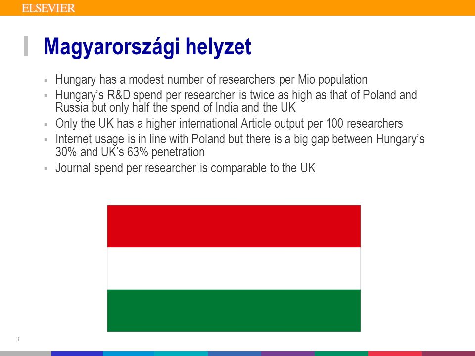 3 Magyarországi helyzet  Hungary has a modest number of researchers per Mio population  Hungary's R&D spend per researcher is twice as high as that of Poland and Russia but only half the spend of India and the UK  Only the UK has a higher international Article output per 100 researchers  Internet usage is in line with Poland but there is a big gap between Hungary's 30% and UK's 63% penetration  Journal spend per researcher is comparable to the UK