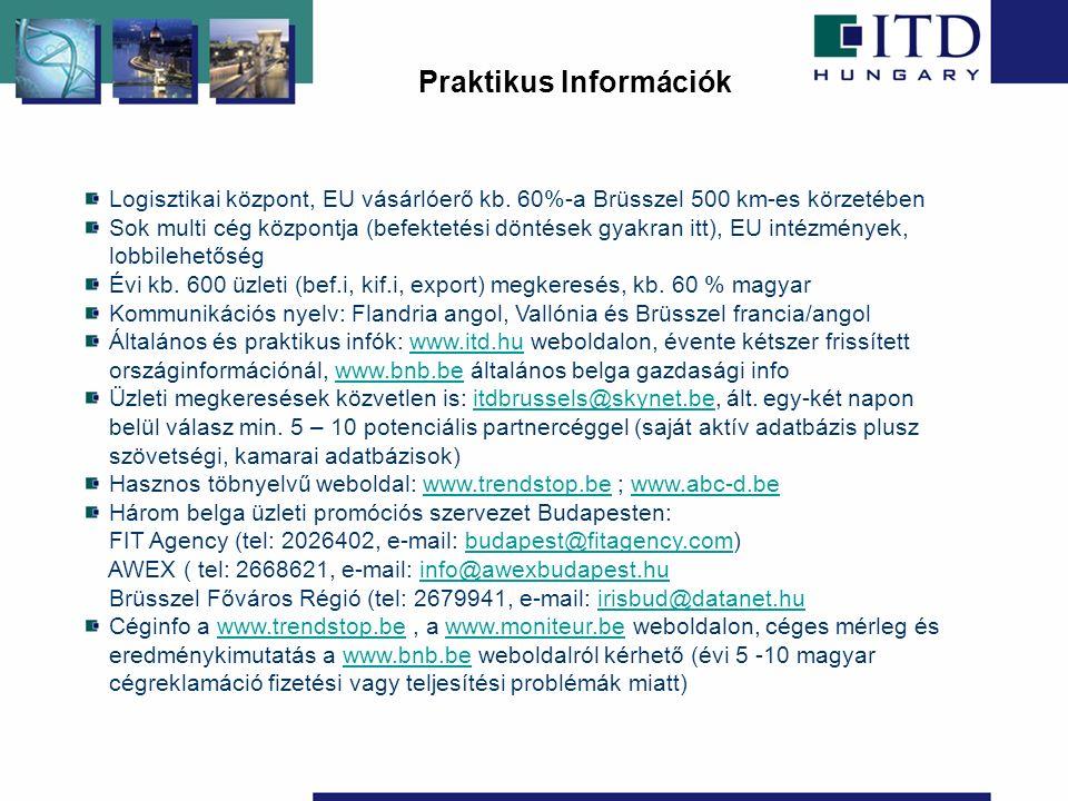 Praktikus Információk Logisztikai központ, EU vásárlóerő kb.