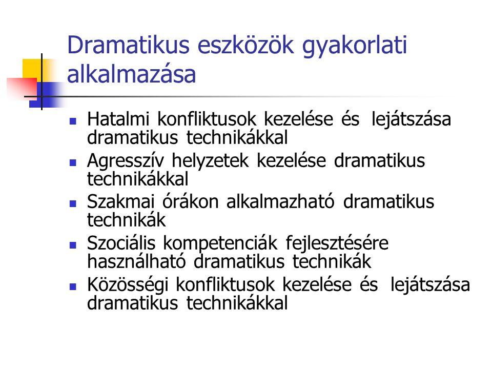 Dramatikus eszközök gyakorlati alkalmazása Hatalmi konfliktusok kezelése és lejátszása dramatikus technikákkal Agresszív helyzetek kezelése dramatikus technikákkal Szakmai órákon alkalmazható dramatikus technikák Szociális kompetenciák fejlesztésére használható dramatikus technikák Közösségi konfliktusok kezelése és lejátszása dramatikus technikákkal