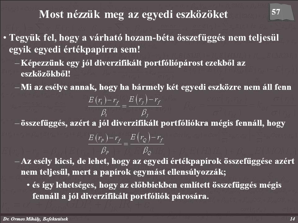 Dr. Ormos Mihály, Befektetések14 Most nézzük meg az egyedi eszközöket Tegyük fel, hogy a várható hozam-béta összefüggés nem teljesül egyik egyedi érté