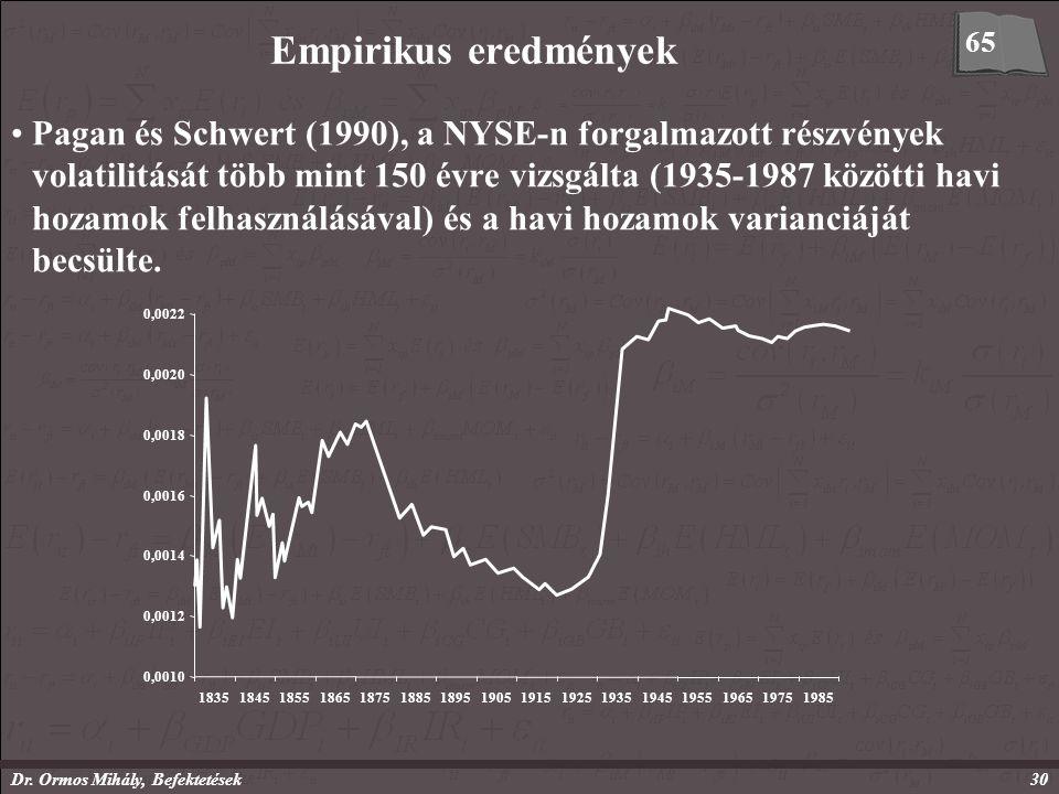 Dr. Ormos Mihály, Befektetések30 Empirikus eredmények Pagan és Schwert (1990), a NYSE-n forgalmazott részvények volatilitását több mint 150 évre vizsg