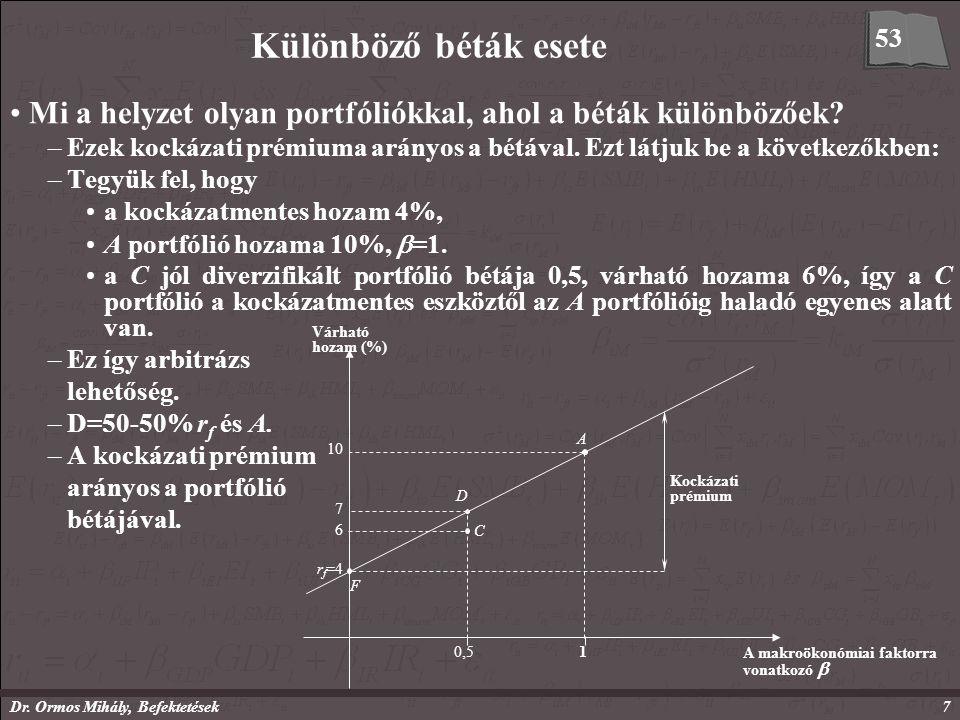 Dr. Ormos Mihály, Befektetések7 Különböző béták esete Mi a helyzet olyan portfóliókkal, ahol a béták különbözőek? –Ezek kockázati prémiuma arányos a b