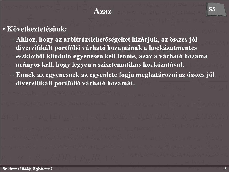 Dr. Ormos Mihály, Befektetések8 Azaz Következtetésünk: –Ahhoz, hogy az arbitrázslehetőségeket kizárjuk, az összes jól diverzifikált portfólió várható