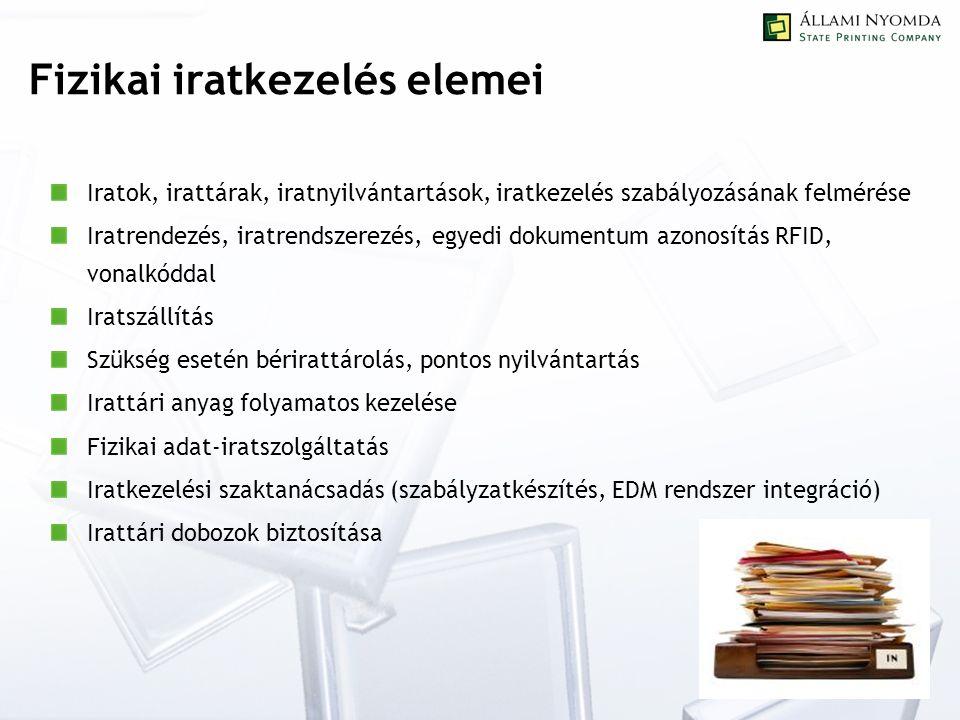 Fizikai iratkezelés elemei Iratok, irattárak, iratnyilvántartások, iratkezelés szabályozásának felmérése Iratrendezés, iratrendszerezés, egyedi dokumentum azonosítás RFID, vonalkóddal Iratszállítás Szükség esetén bérirattárolás, pontos nyilvántartás Irattári anyag folyamatos kezelése Fizikai adat-iratszolgáltatás Iratkezelési szaktanácsadás (szabályzatkészítés, EDM rendszer integráció) Irattári dobozok biztosítása