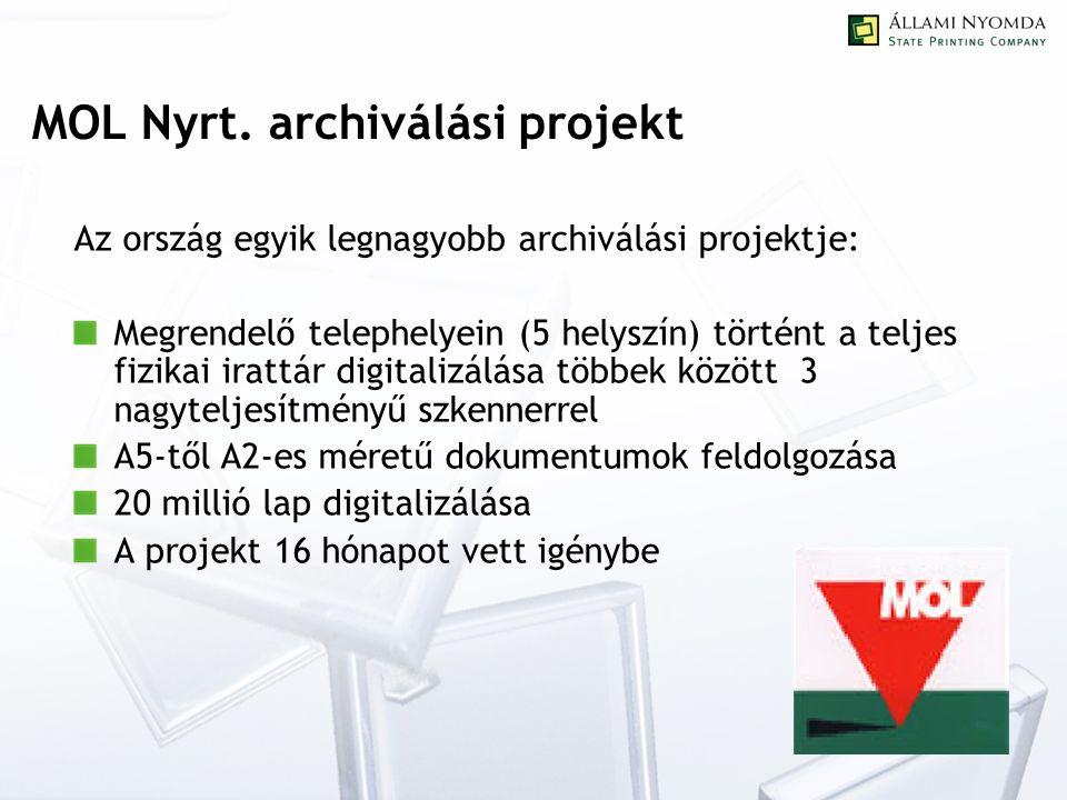 MOL Nyrt.