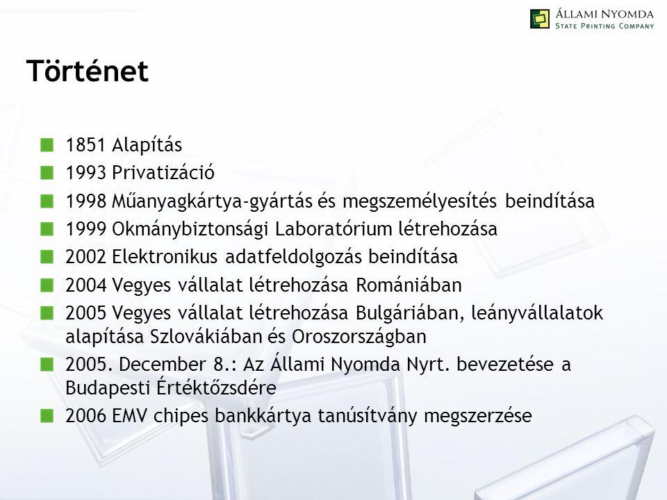 1851 Alapítás 1993 Privatizáció 1998 Műanyagkártya-gyártás és megszemélyesítés beindítása 1999 Okmánybiztonsági Laboratórium létrehozása 2002 Elektronikus adatfeldolgozás beindítása 2004 Vegyes vállalat létrehozása Romániában 2005 Vegyes vállalat létrehozása Bulgáriában, leányvállalatok alapítása Szlovákiában és Oroszországban 2005.