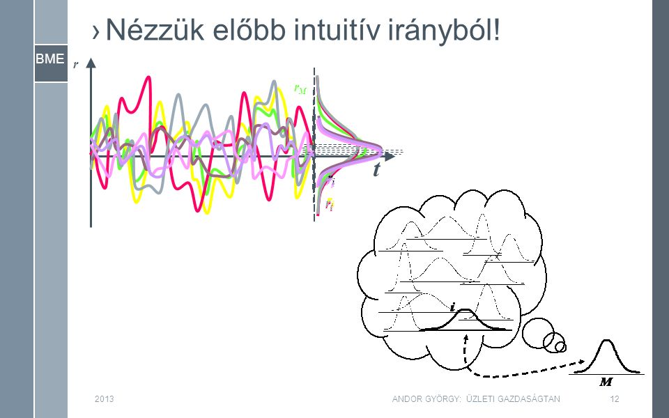 BME ›Nézzük előbb intuitív irányból.