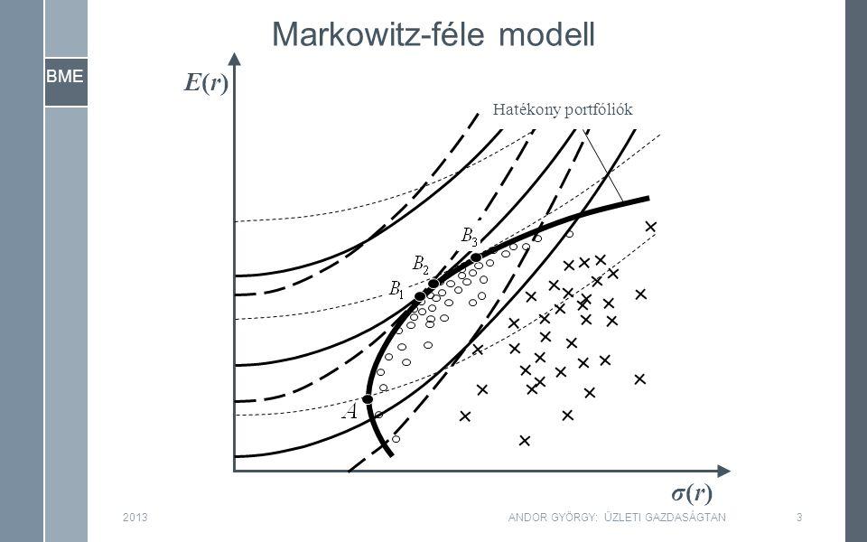 BME ›Sharpe peremfeltételei –Tőkepiac ›Sok befektető van, akik árelfogadók ›Az adóknak és törvényi szabályozóknak nincs hatása a befektetői preferenciákra ›Tökéletes az informáltság ›Nincsenek tranzakciós költségek –Befektetők ›Markowitz-féle portfólió-modellt követik ›Várakozásaik homogének –Befektetési lehetőségek ›Tőzsdén forgalmazott kockázatos értékpapírok, valamint kockázatmentes befektetés és hitelfelvétel.
