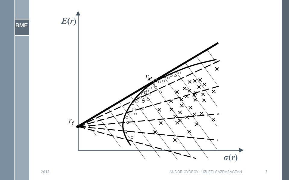 BME σ(r)σ(r) E(r)E(r) Sharpe-féle modell 2013ANDOR GYÖRGY: ÜZLETI GAZDASÁGTAN8