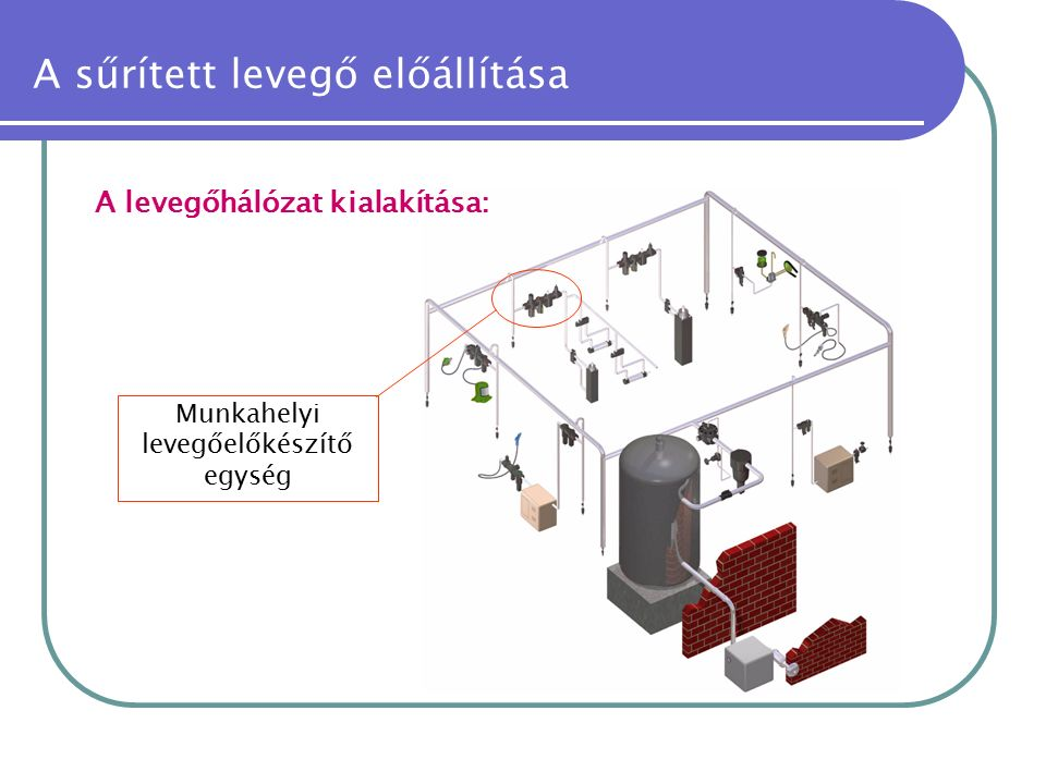 A sűrített levegő előállítása A levegőhálózat kialakítása: Munkahelyi levegőelőkészítő egység