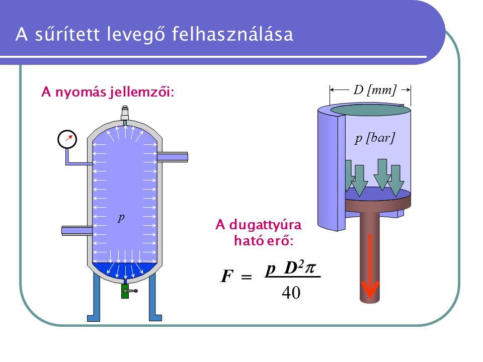 A sűrített levegő felhasználása A nyomás jellemzői: F = D2D2 40  p D [mm] p [bar] p A dugattyúra ható erő: