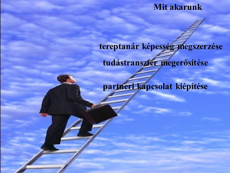 Mit akarunk partneri kapcsolat kiépítése tudástranszfer megerősítése tereptanár képesség megszerzése