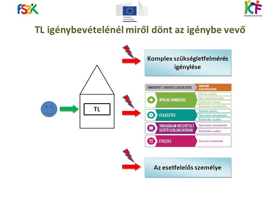 TL igénybevételénél miről dönt az igénybe vevő Komplex szükségletfelmérés igénylése Az esetfelelős személye TL