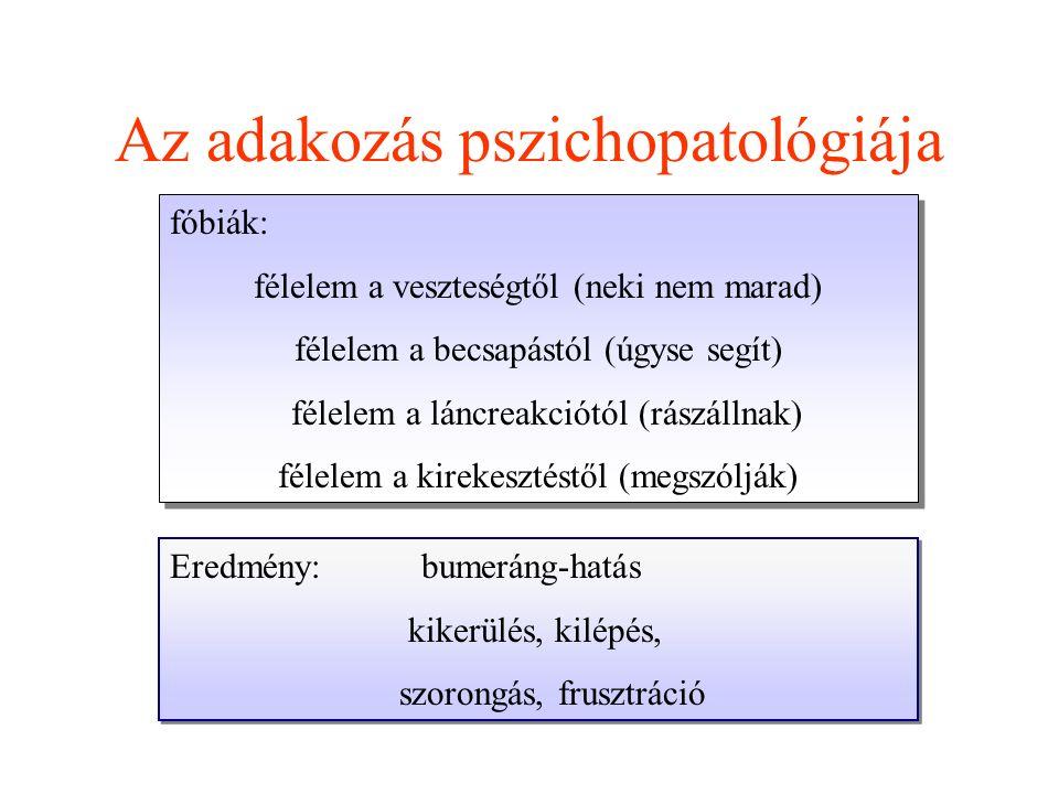 Az adakozás pszichopatológiája fóbiák: félelem a veszteségtől (neki nem marad) félelem a becsapástól (úgyse segít) félelem a láncreakciótól (rászállna
