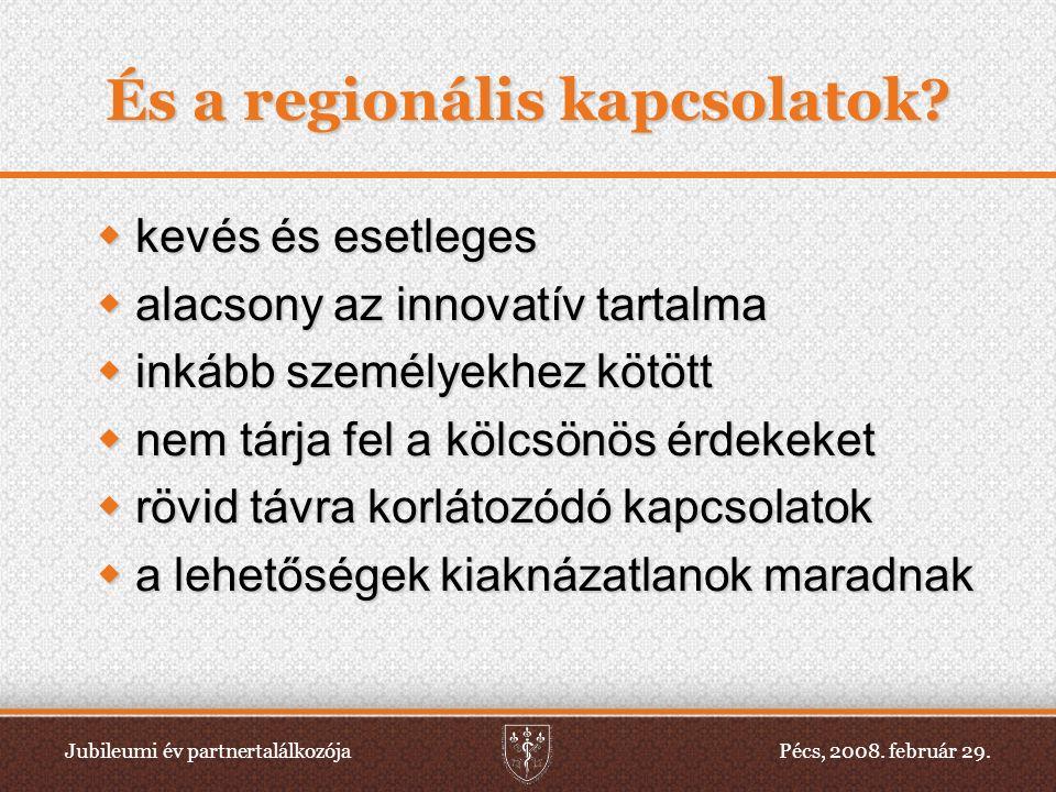 Jubileumi év partnertalálkozójaPécs, 2008. február 29. És a regionális kapcsolatok?  kevés és esetleges  alacsony az innovatív tartalma  inkább sze
