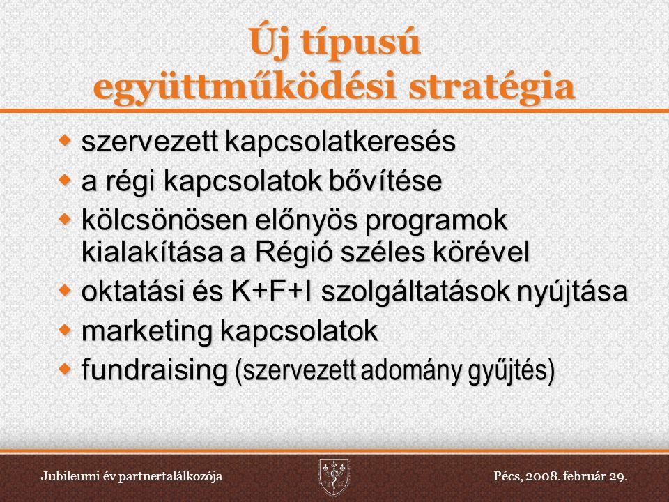 Jubileumi év partnertalálkozójaPécs, 2008. február 29. Új típusú együttműködési stratégia  szervezett kapcsolatkeresés  a régi kapcsolatok bővítése