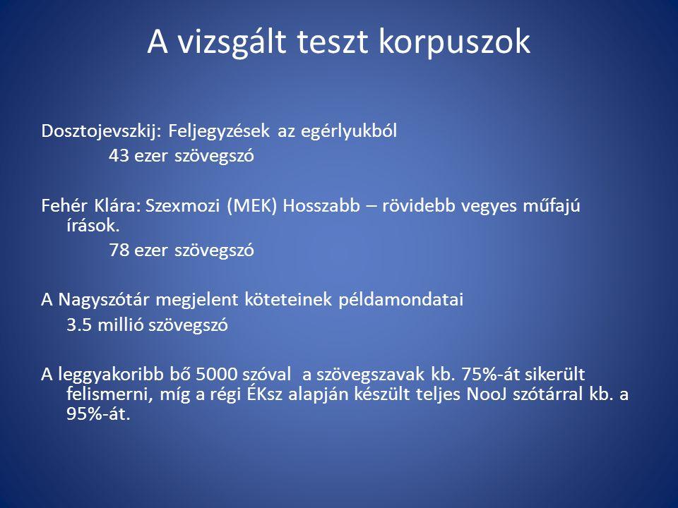 A vizsgált teszt korpuszok Dosztojevszkij: Feljegyzések az egérlyukból 43 ezer szövegszó Fehér Klára: Szexmozi (MEK) Hosszabb – rövidebb vegyes műfajú írások.