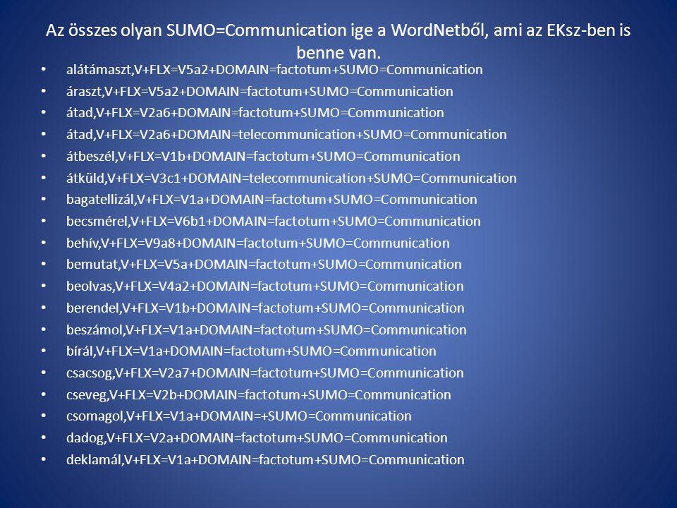 Az összes olyan SUMO=Communication ige a WordNetből, ami az EKsz-ben is benne van.