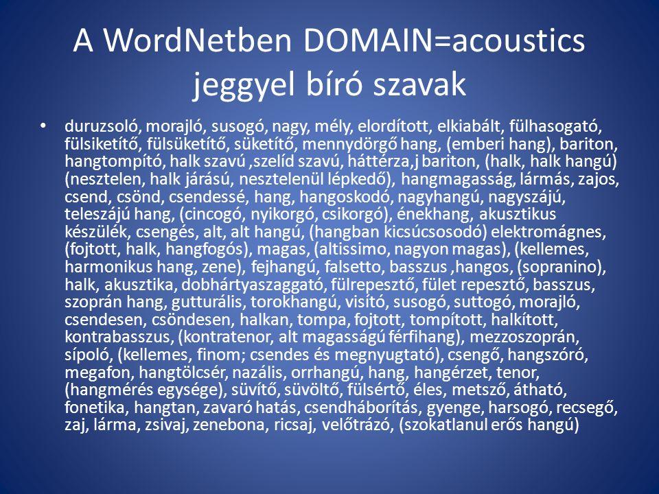 A WordNetben DOMAIN=acoustics jeggyel bíró szavak duruzsoló, morajló, susogó, nagy, mély, elordított, elkiabált, fülhasogató, fülsiketítő, fülsüketítő, süketítő, mennydörgő hang, (emberi hang), bariton, hangtompító, halk szavú,szelíd szavú, háttérza,j bariton, (halk, halk hangú) (nesztelen, halk járású, nesztelenül lépkedő), hangmagasság, lármás, zajos, csend, csönd, csendessé, hang, hangoskodó, nagyhangú, nagyszájú, teleszájú hang, (cincogó, nyikorgó, csikorgó), énekhang, akusztikus készülék, csengés, alt, alt hangú, (hangban kicsúcsosodó) elektromágnes, (fojtott, halk, hangfogós), magas, (altissimo, nagyon magas), (kellemes, harmonikus hang, zene), fejhangú, falsetto, basszus,hangos, (sopranino), halk, akusztika, dobhártyaszaggató, fülrepesztő, fület repesztő, basszus, szoprán hang, gutturális, torokhangú, visító, susogó, suttogó, morajló, csendesen, csöndesen, halkan, tompa, fojtott, tompított, halkított, kontrabasszus, (kontratenor, alt magasságú férfihang), mezzoszoprán, sípoló, (kellemes, finom; csendes és megnyugtató), csengő, hangszóró, megafon, hangtölcsér, nazális, orrhangú, hang, hangérzet, tenor, (hangmérés egysége), süvítő, süvöltő, fülsértő, éles, metsző, átható, fonetika, hangtan, zavaró hatás, csendháborítás, gyenge, harsogó, recsegő, zaj, lárma, zsivaj, zenebona, ricsaj, velőtrázó, (szokatlanul erős hangú)