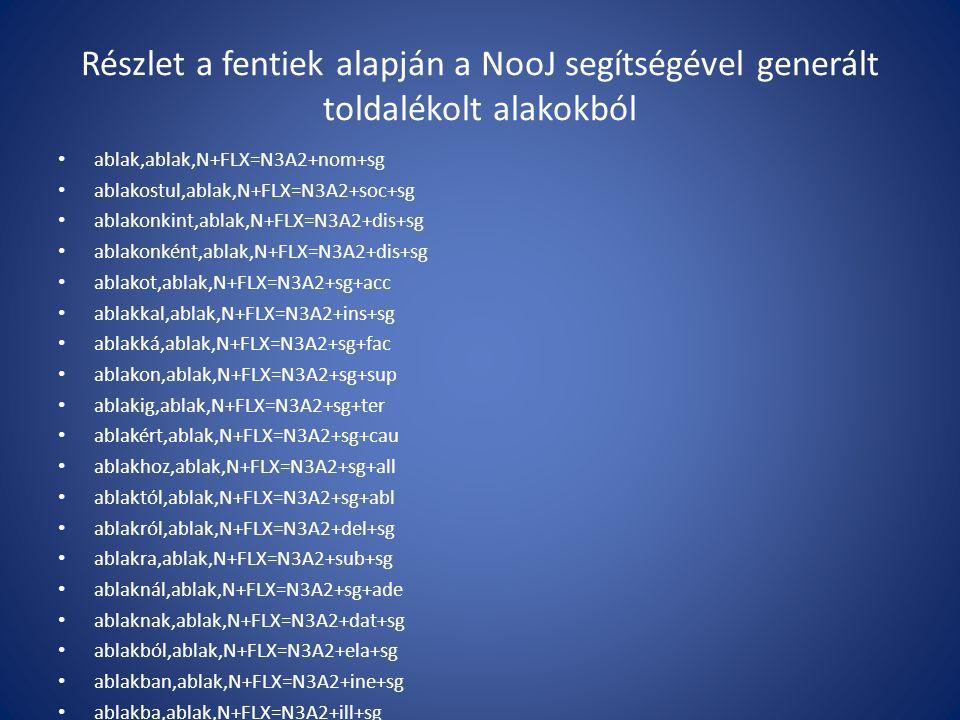 NooJ segítségével elemzett szövegszavak