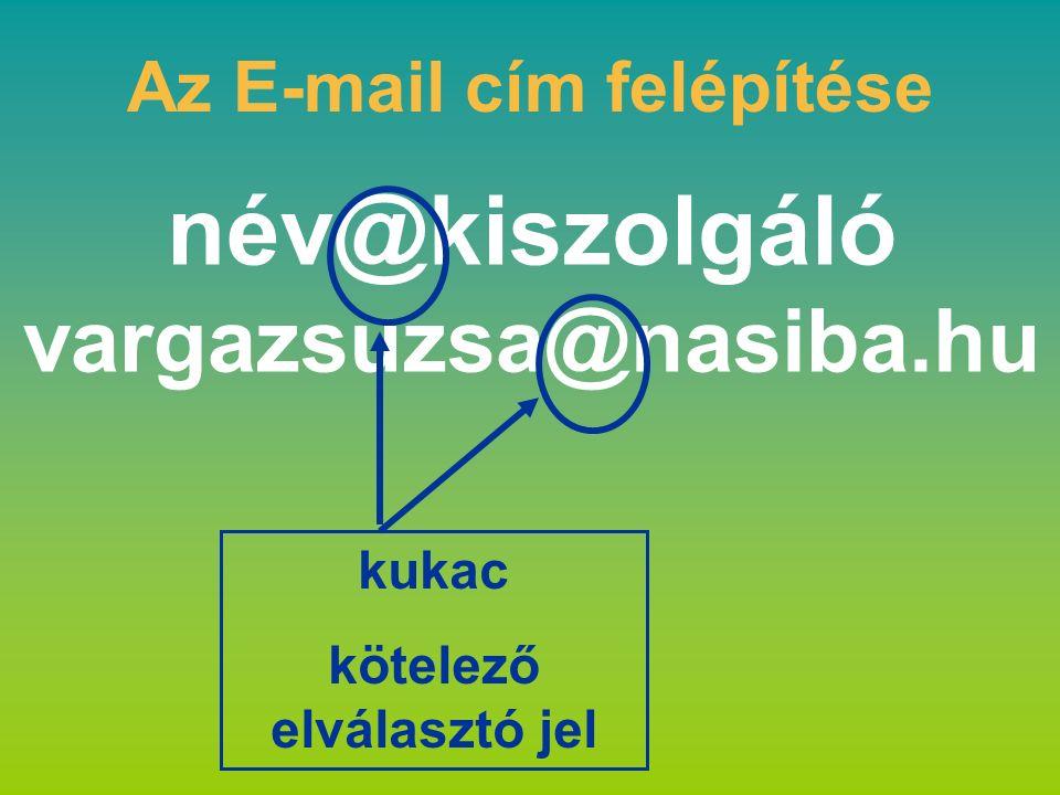 név@kiszolgáló vargazsuzsa@nasiba.hu Az E-mail cím felépítése annak a szolgáltatónak (mail-szervernek) a neve, amelyikhez a felhasználó gépe csatlakozik Szolgáltató neve Mail-szerver neve