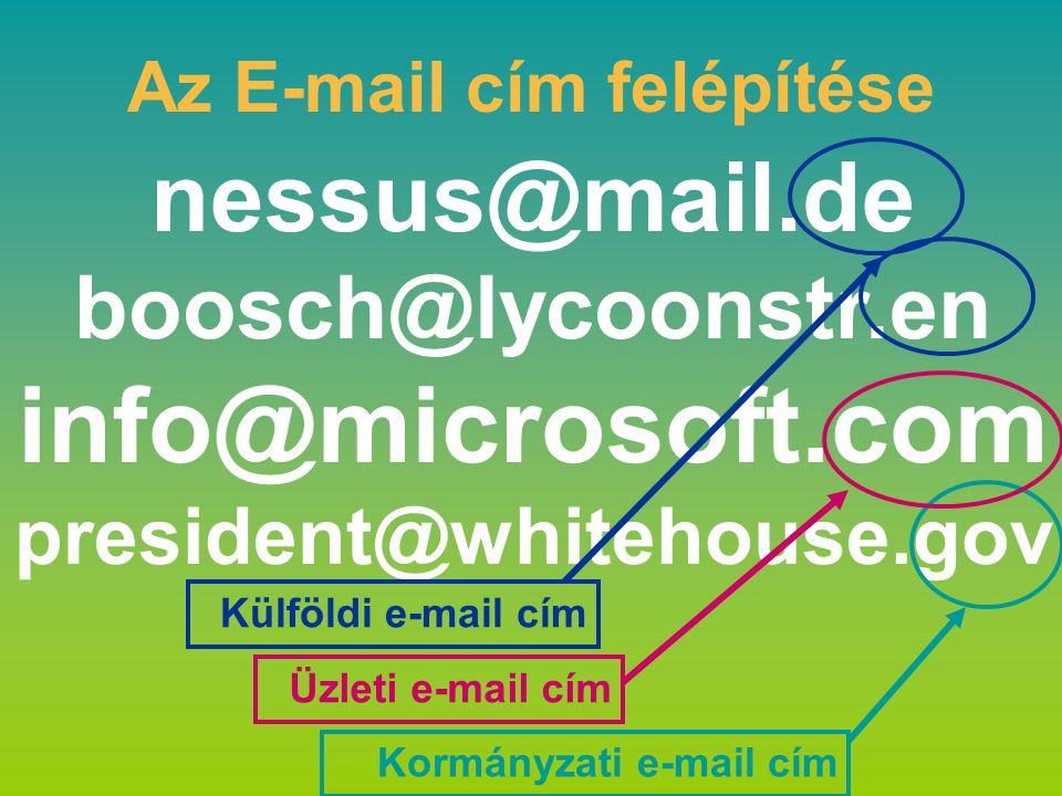 nessus@mail.de boosch@lycoonstr.en info@microsoft.com president@whitehouse.gov Az E-mail cím felépítése Külföldi e-mail cím Üzleti e-mail cím Kormányzati e-mail cím