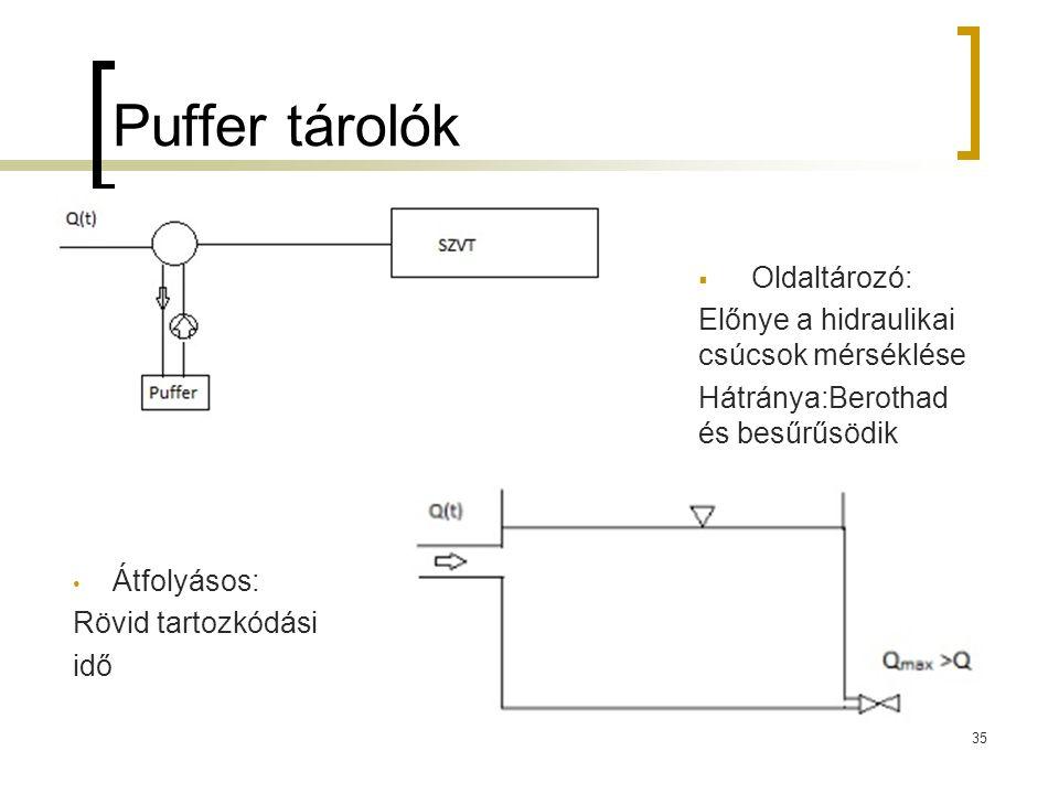 Puffer tárolók  Oldaltározó: Előnye a hidraulikai csúcsok mérséklése Hátránya:Berothad és besűrűsödik Átfolyásos: Rövid tartozkódási idő 35