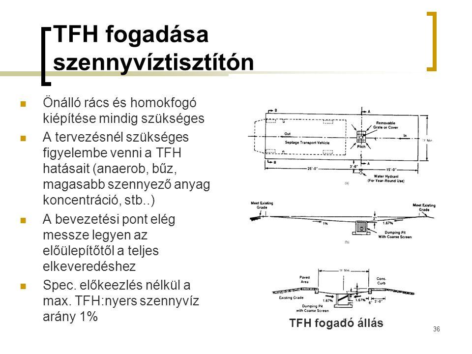 TFH fogadása szennyvíztisztítón Önálló rács és homokfogó kiépítése mindig szükséges A tervezésnél szükséges figyelembe venni a TFH hatásait (anaerob, bűz, magasabb szennyező anyag koncentráció, stb..) A bevezetési pont elég messze legyen az előülepítőtől a teljes elkeveredéshez Spec.