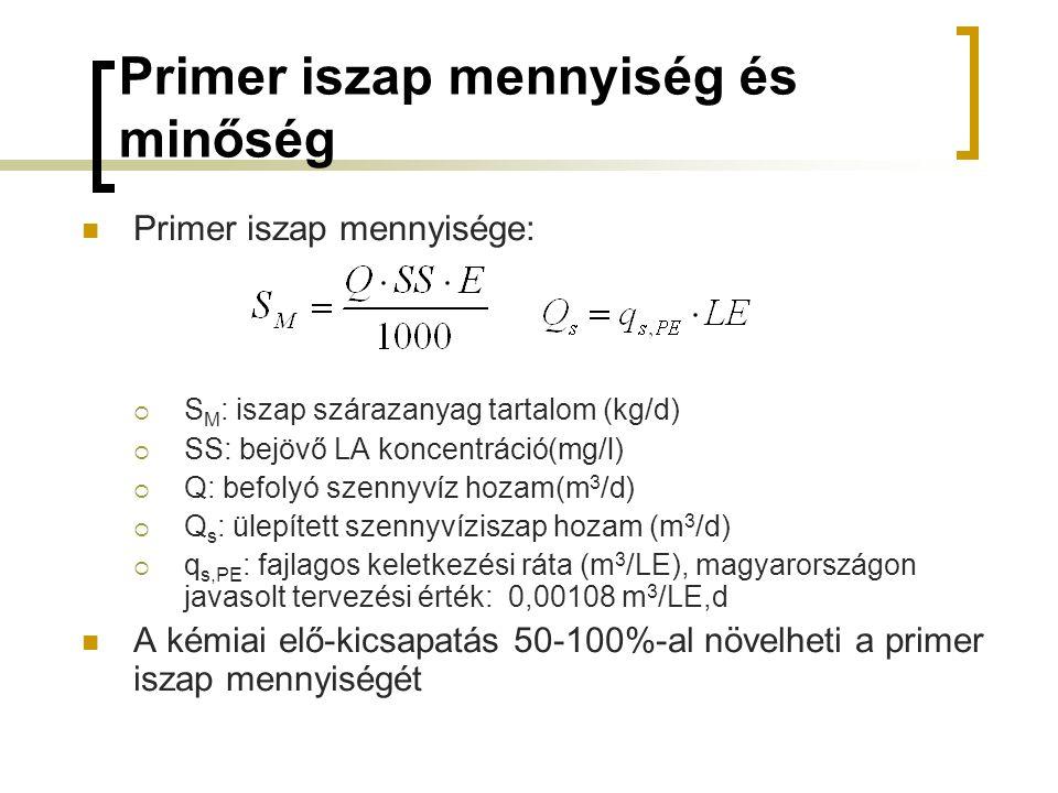 Primer iszap mennyiség és minőség Primer iszap mennyisége:  S M : iszap szárazanyag tartalom (kg/d)  SS: bejövő LA koncentráció(mg/l)  Q: befolyó szennyvíz hozam(m 3 /d)  Q s : ülepített szennyvíziszap hozam (m 3 /d)  q s,PE : fajlagos keletkezési ráta (m 3 /LE), magyarországon javasolt tervezési érték: 0,00108 m 3 /LE,d A kémiai elő-kicsapatás 50-100%-al növelheti a primer iszap mennyiségét