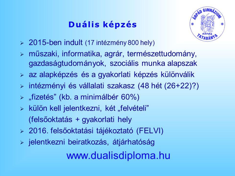 """Duális képzés  2015-ben indult (17 intézmény 800 hely)  műszaki, informatika, agrár, természettudomány, gazdaságtudományok, szociális munka alapszak  az alapképzés és a gyakorlati képzés különválik  intézményi és vállalati szakasz (48 hét (26+22) )  """"fizetés (kb."""