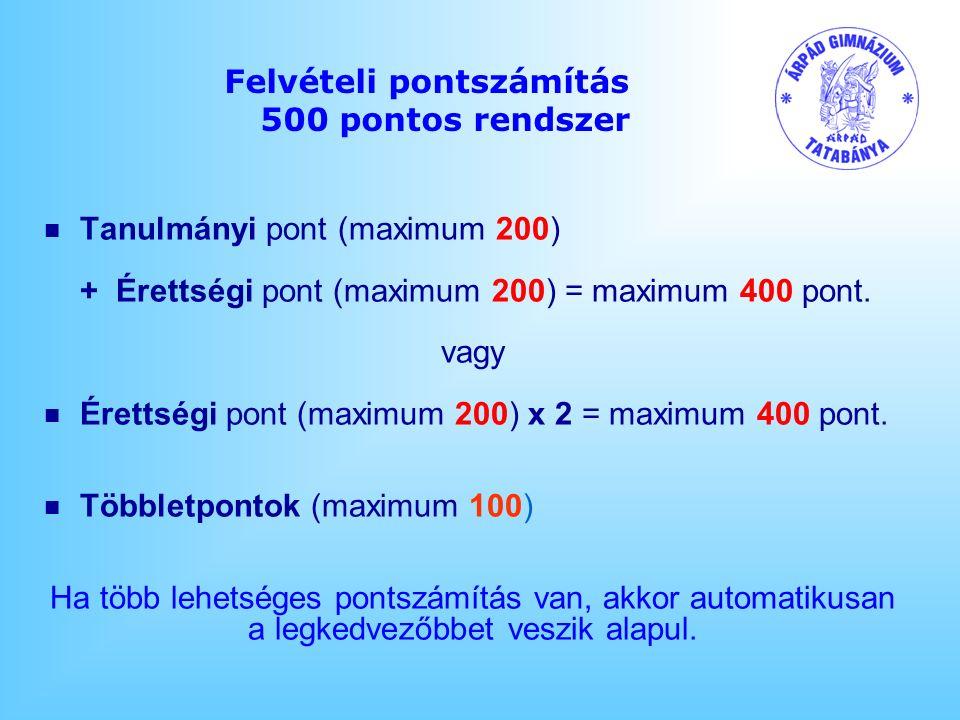 Felvételi pontszámítás 500 pontos rendszer n Tanulmányi pont (maximum 200) + Érettségi pont (maximum 200) = maximum 400 pont.
