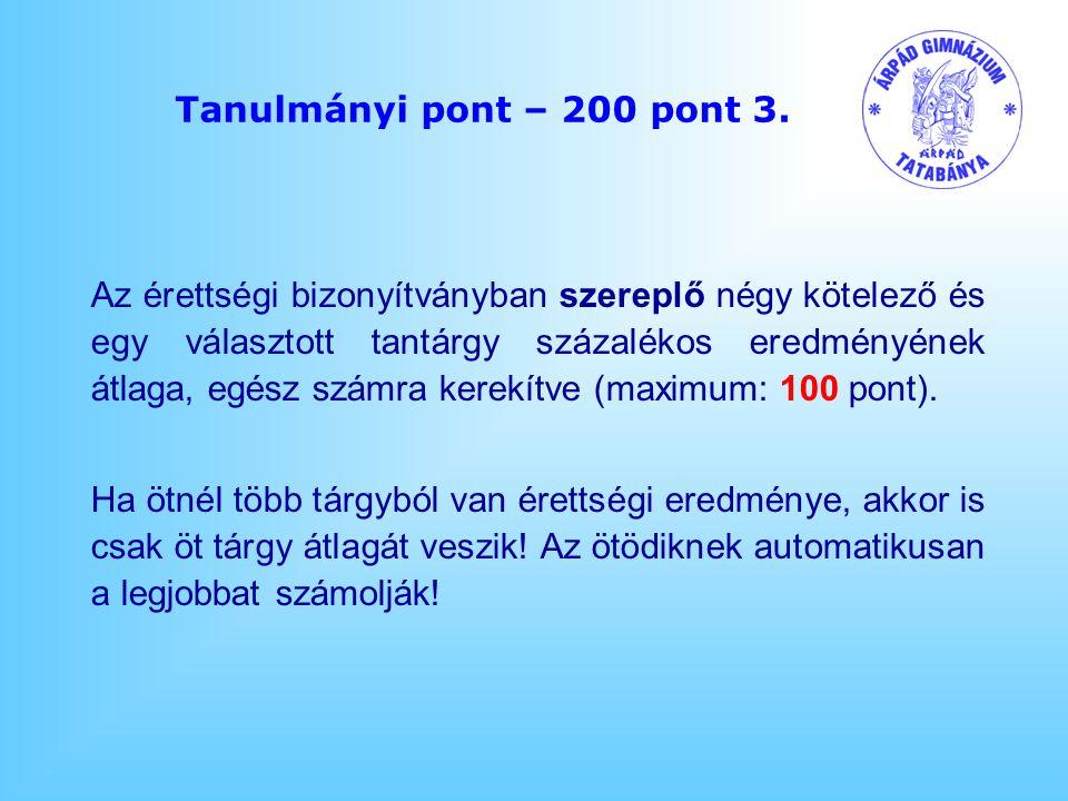 Tanulmányi pont – 200 pont 3. Az érettségi bizonyítványban szereplő négy kötelező és egy választott tantárgy százalékos eredményének átlaga, egész szá
