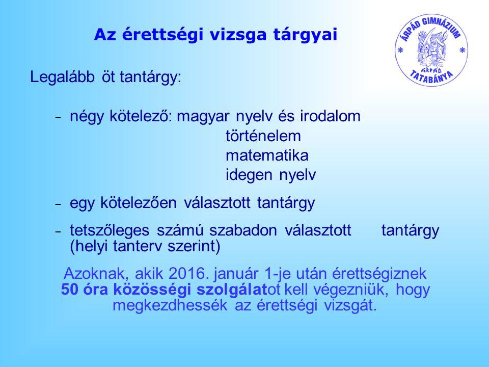 Az érettségi vizsga tárgyai Legalább öt tantárgy: – négy kötelező:magyar nyelv és irodalom történelem matematika idegen nyelv – egy kötelezően választott tantárgy – tetszőleges számú szabadon választott tantárgy (helyi tanterv szerint) Azoknak, akik 2016.