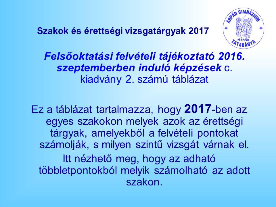 Szakok és érettségi vizsgatárgyak 2017 Felsőoktatási felvételi tájékoztató 2016.