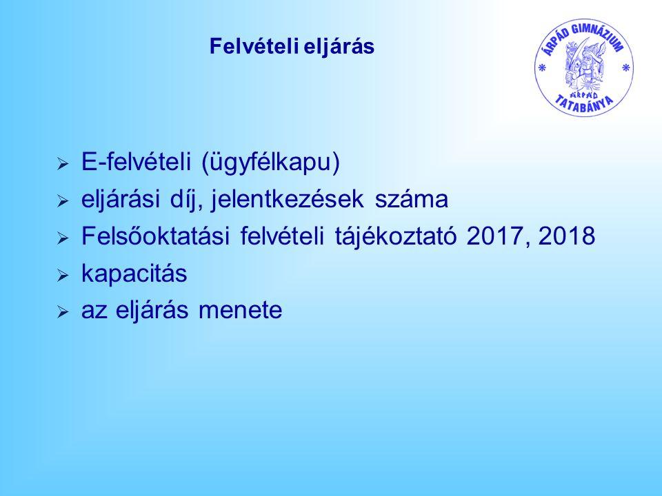 Felvételi eljárás  E-felvételi (ügyfélkapu)  eljárási díj, jelentkezések száma  Felsőoktatási felvételi tájékoztató 2017, 2018  kapacitás  az elj