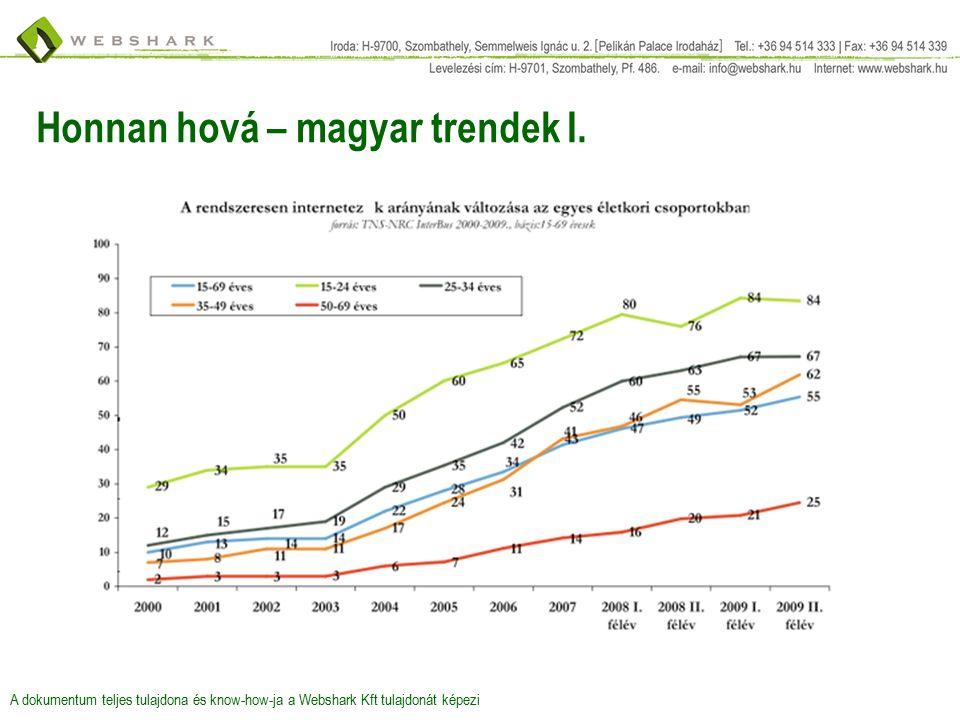 Honnan hová – magyar trendek I.
