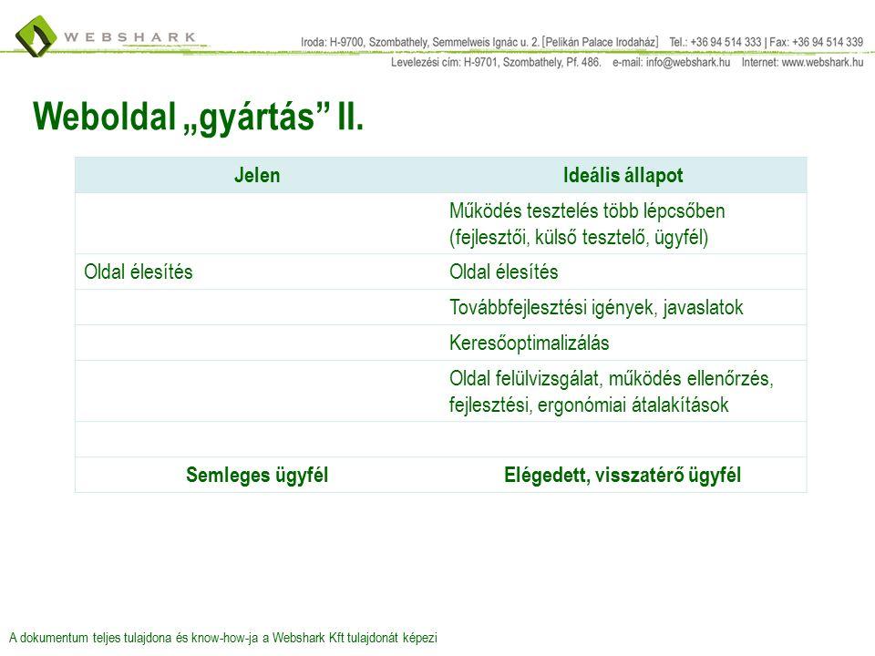 """Weboldal """"gyártás II."""