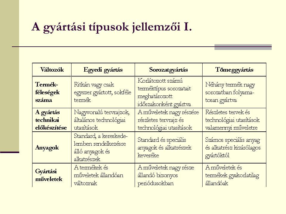 A gyártási típusok jellemzői I.