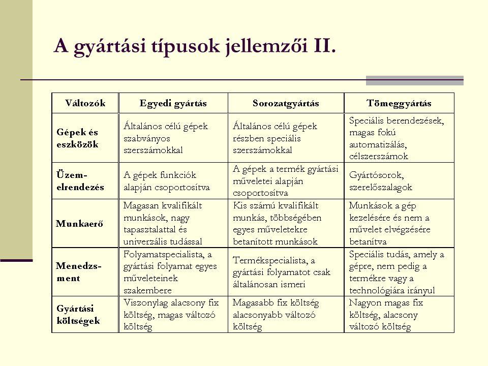 A gyártási típusok jellemzői II.