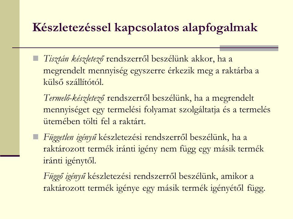 Készletezéssel kapcsolatos alapfogalmak Tisztán készletező rendszerről beszélünk akkor, ha a megrendelt mennyiség egyszerre érkezik meg a raktárba a külső szállítótól.