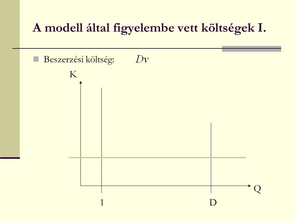 A modell által figyelembe vett költségek I. Beszerzési költség: 1D Q K